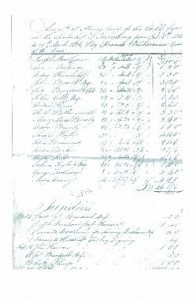 Details of Poor Rates paid out. 1825-1826